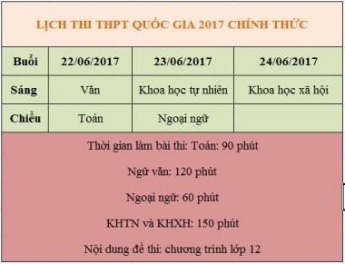 Bộ GD&ĐT công bố lịch thi THPT quốc gia 2017 chính thức
